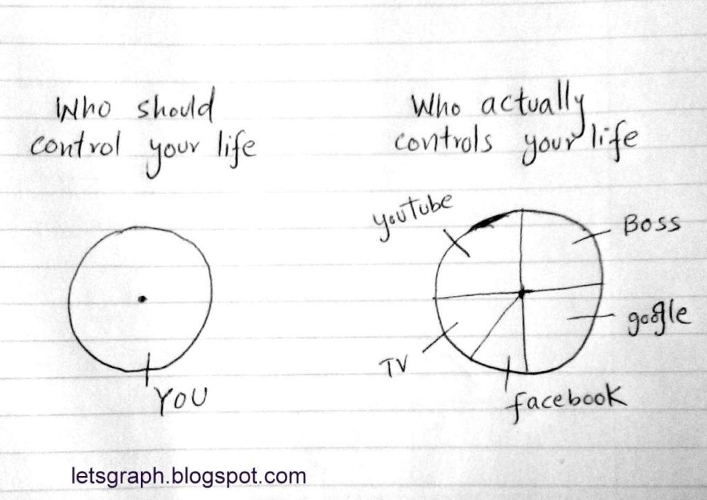 010512 - who controls your life
